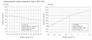 "Aparat aer conditionatCOOPER & HUNTER seria ARCTIC ""BTU 9200"" SKU: CH-S12FTXLA NG"