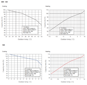 Aparat de aer conditionat tip Consola COOPER & HUNTER SKU: CH-S18FVX